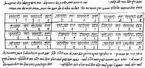 כתב יד כוונת ראש חודש אלול
